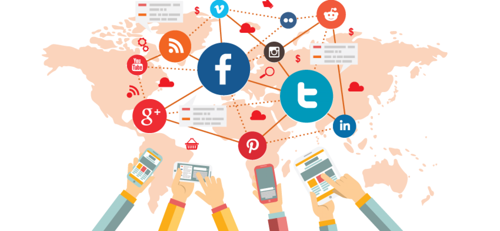 Social Media Marketing | Our Local Online - Local Business Marketplace